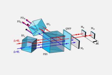 20-0505_A compact high-precision periodic-error-free heterodyne interferometer